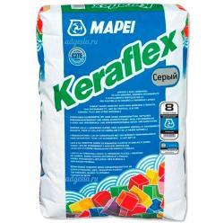 Увеличить Mapei Keraflex (Клей плиточный Керафлекс Мапей)